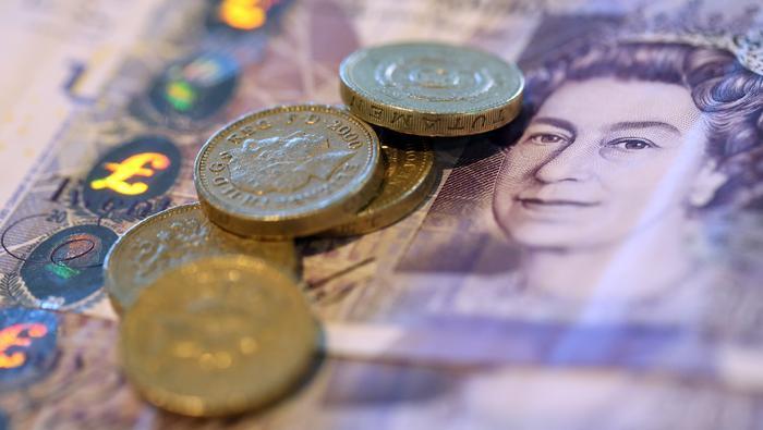 英镑走势预测:英镑/美元跌势放缓,或将再度开启大幅反弹!