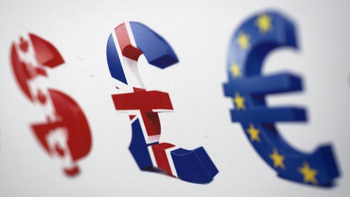 央行观察:英央行&欧央行最新利率路径预测