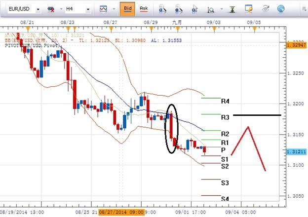 美元全面上涨,日元因GPIF改革预期接近5年低位