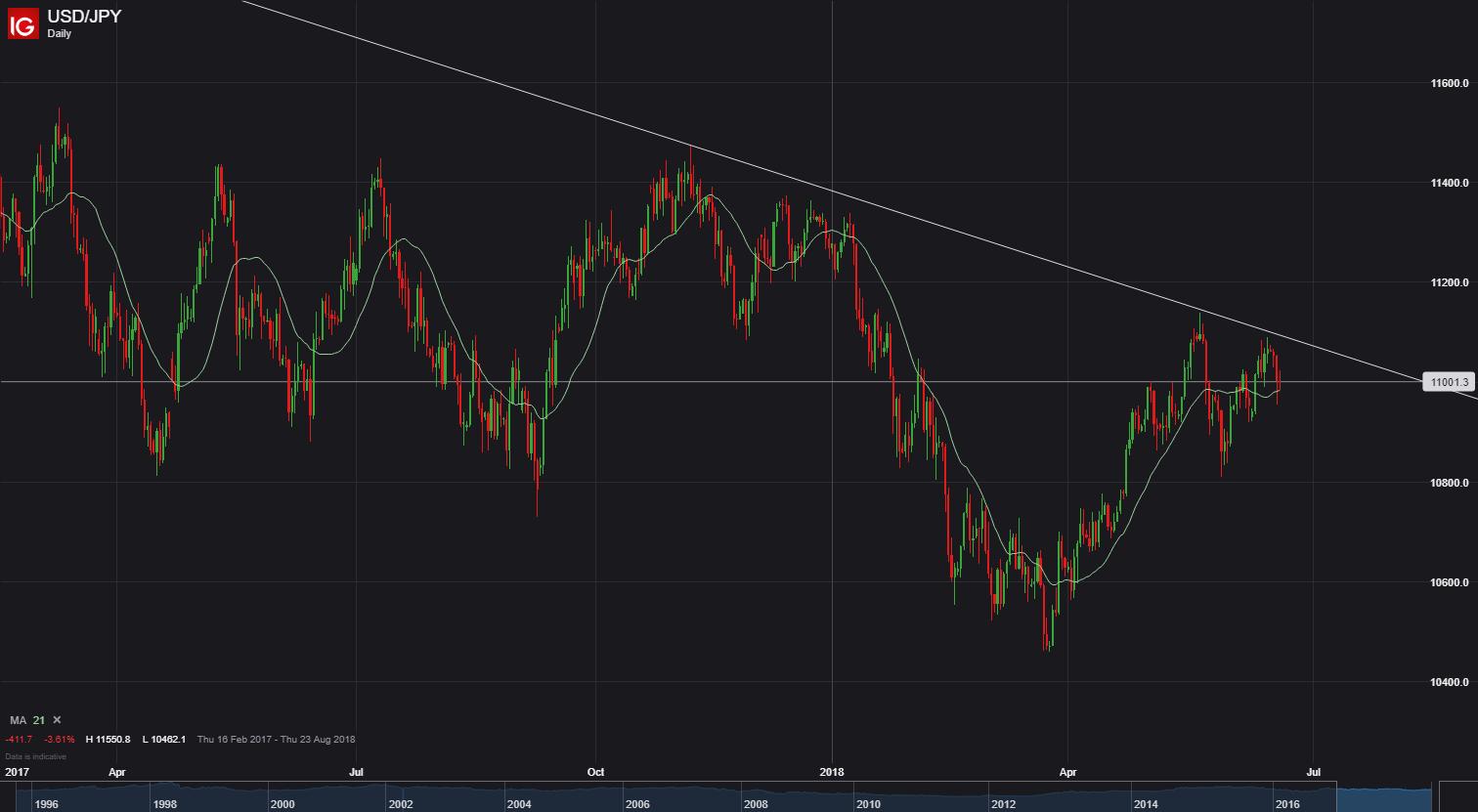 纽约盘前:欧股有所回升,英镑等待英国议会关键投票指引