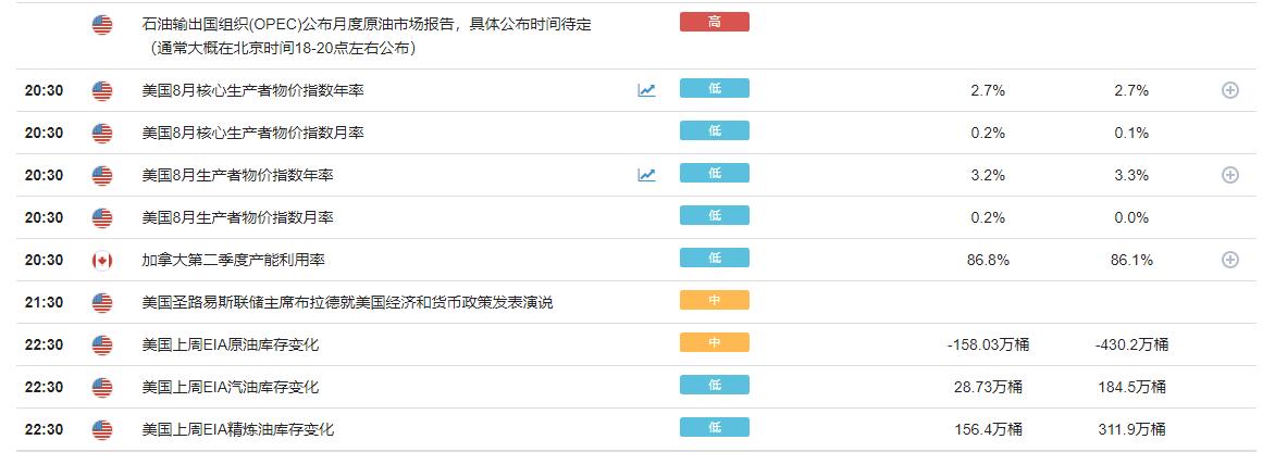 美联储年内加息4次概率接近80%!贸易战关注中国要反制美国?