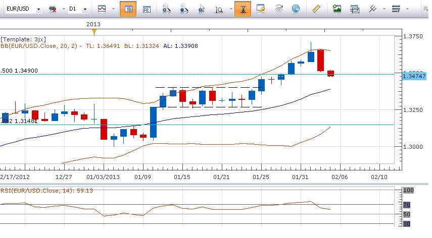 風險貨幣亞市小幅走弱,日內關注歐美股市及數據