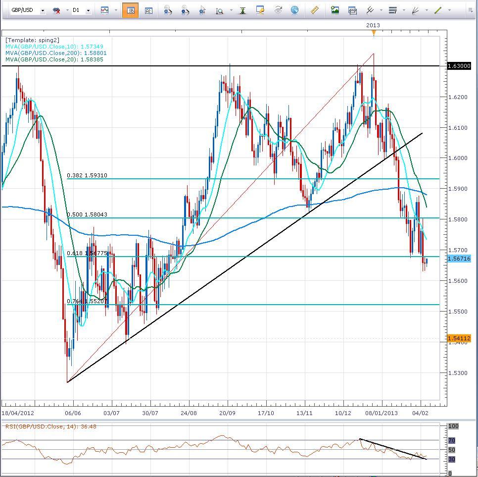 英、歐央行利率決議在即,市場風險情緒謹慎