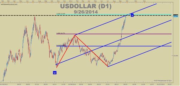 美元强势继续笼罩汇市,亚洲货币或连续第四周下跌