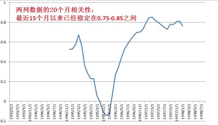 美/日一度上破116.00,圖表分析或指向120.00