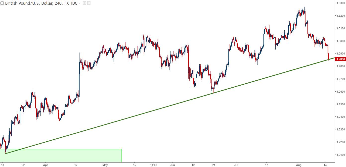 美元全盘大涨:下一步走势值得关注
