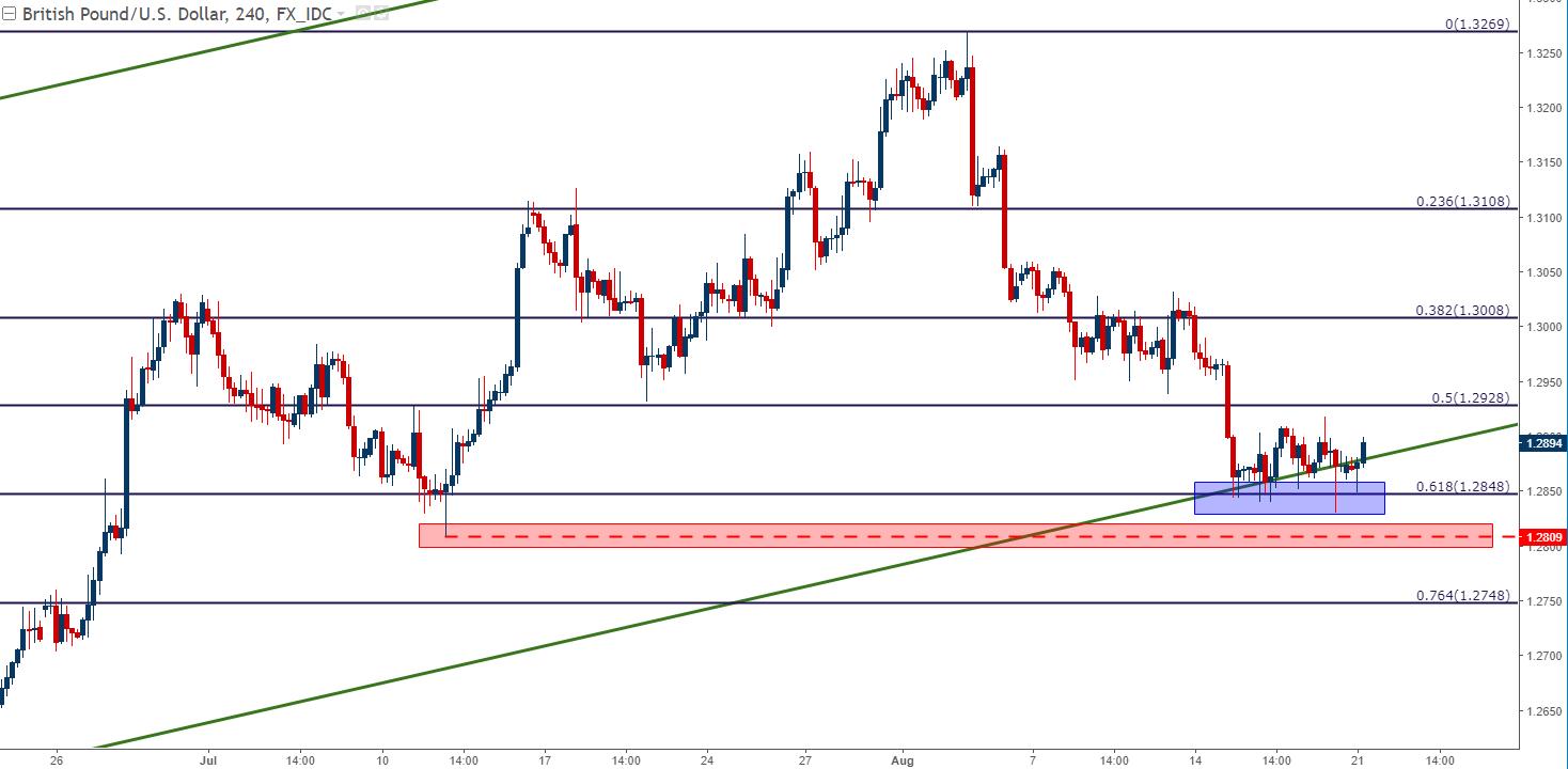 美元能否反弹还看央行年会,英镑欧元应对不同策略