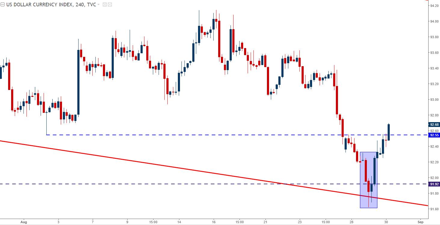 欧元在下周欧央行会议前的涨势是否已经到头?