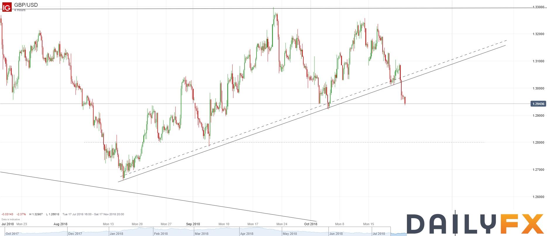 亞洲股指轉為全線大跌,日元時段內再次走強
