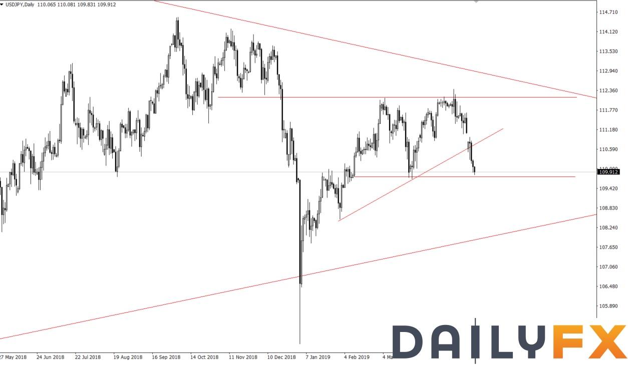 亞洲股指繼續大幅承壓,匯市仍然分化、波動有限