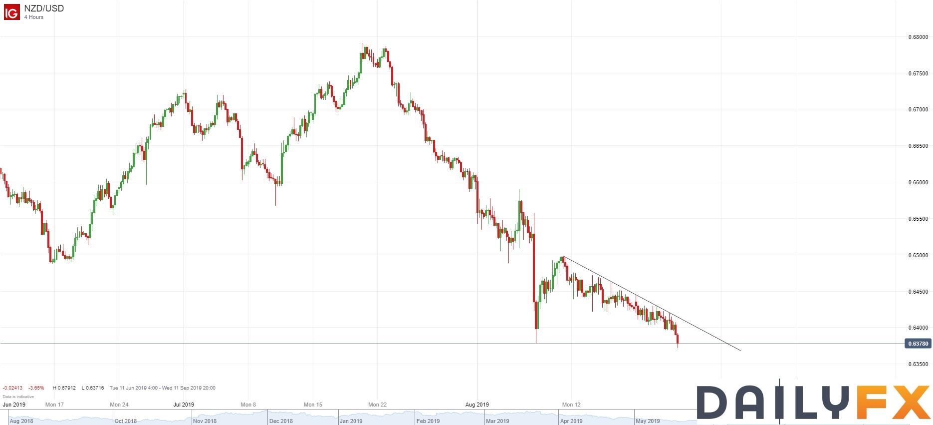 股指向上、非美向下,到底哪个方向对?