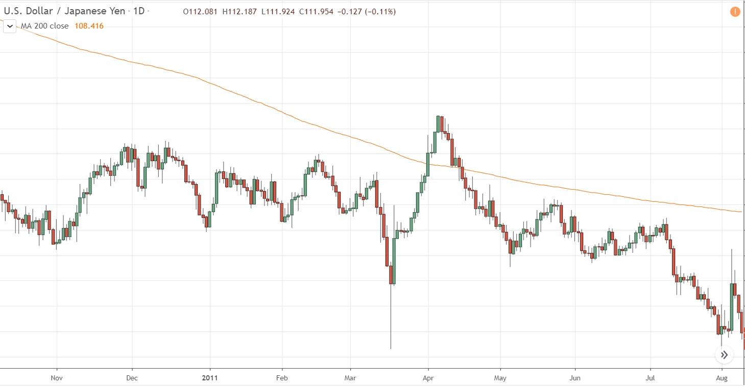 隔夜美股急跌、今天亞太普跌,日內關注歐英美PMI報告