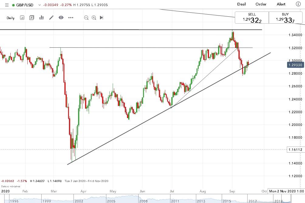 美联储令市场预期落空,英央行也要逗你玩?