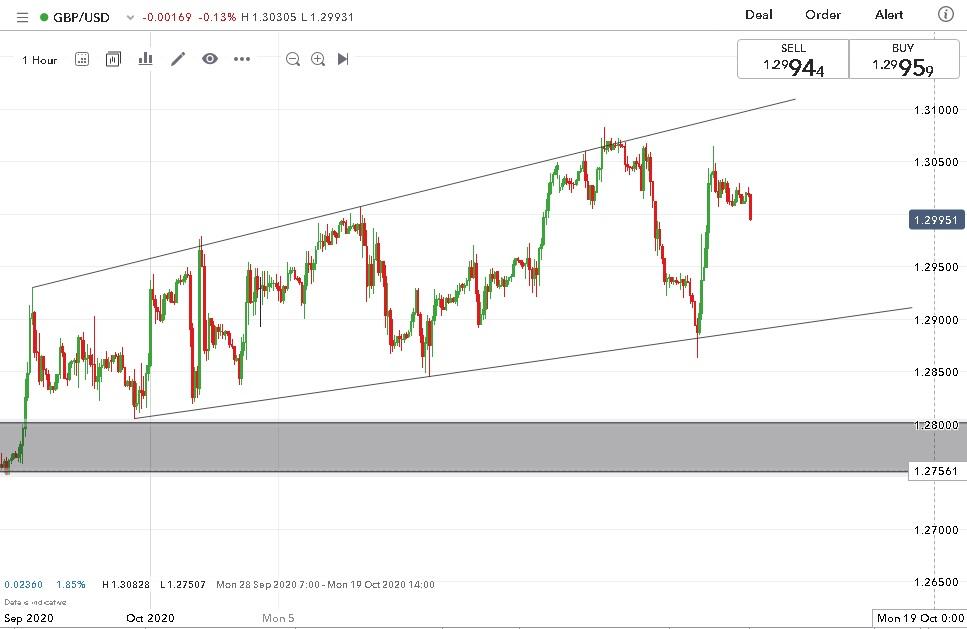 兩大「利空」襲來,市場又要風險厭惡了嗎?