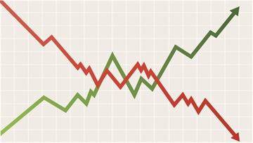 美債與股市的上漲壓低金價,周二市場迎來英國大選辯論