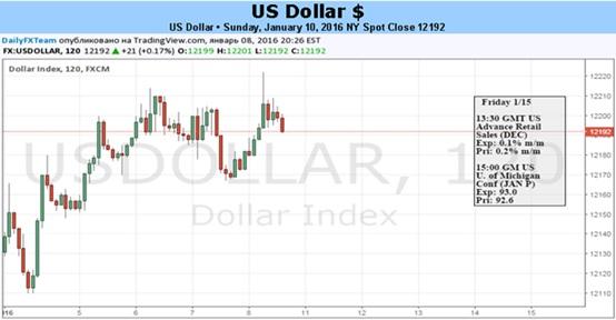 美元开年受避险驱动,但後劲令人质疑