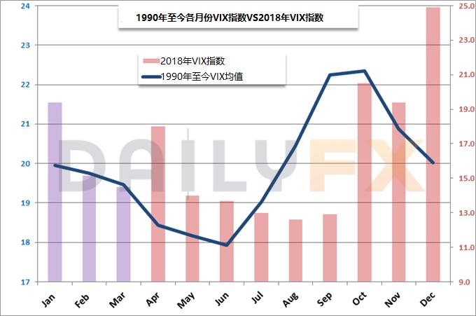 2017年和2014年夏季金融市場極端波動性啟示錄