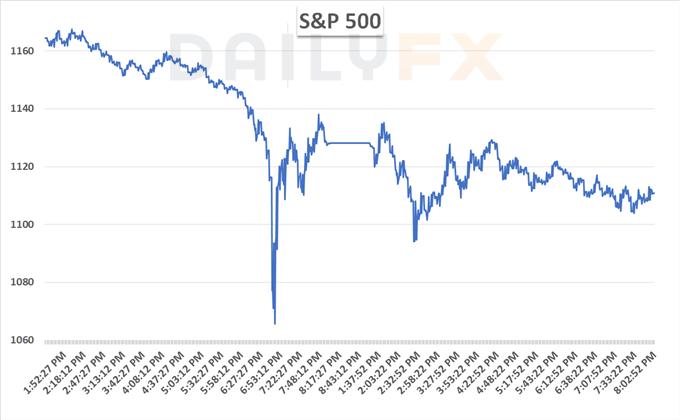 日本進入10天長假模式,市場又將上演「閃崩」劇情?
