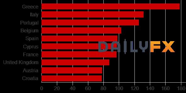 歐元之殤(終篇)──紅色預警!多個跡象表明,歐元兌美元恐將大漲逾千點!