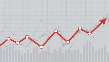 什么是上升楔形(Rising Wedge)?上升楔形交易机会分析
