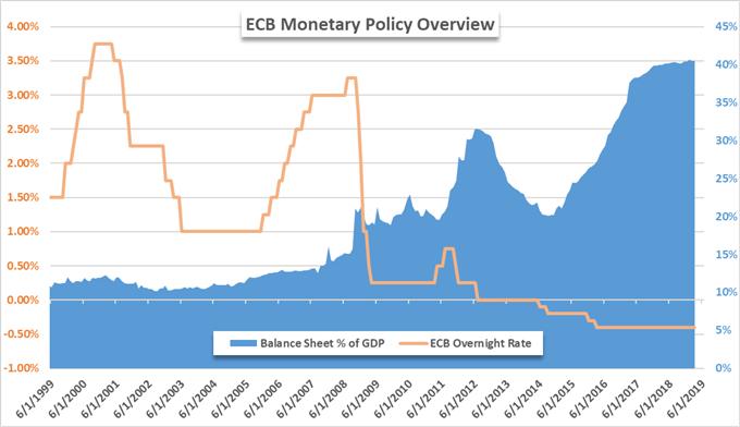 量化寬鬆(QE)大比拼:美聯儲、歐央行、英央行、日央行,誰才是「王者」?