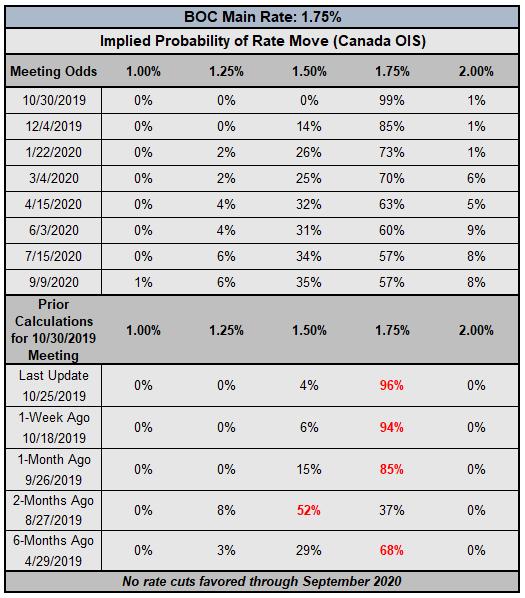 決戰美聯儲、日央行、加央行利率決議:在降息之路上,美聯儲或「稱王」
