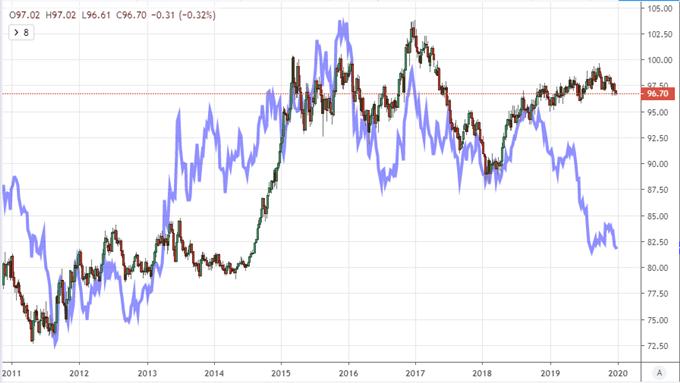 2020年避险货币美元、日元、瑞郎及黄金∶谁才是避险之王?