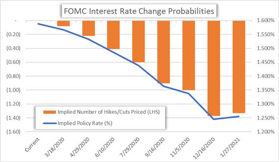 【美元】美國非農壓軸登場美元波動率飆升,上行阻力重重而下行只在一念之間?