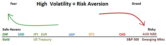 風險情緒繼續「稱霸」市場,非農數據再好影響料也可能有限!