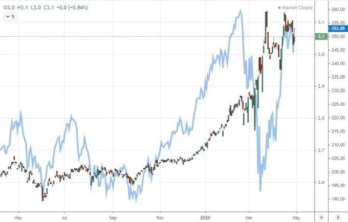美联储主席鲍威尔警告最坏的情况还未来临!市场风险情绪靠吉利德和科技股财报能否续命?