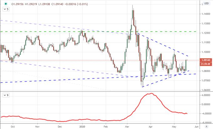 美股漲聲一片,多空交織下澳元/美元、油價值得關注