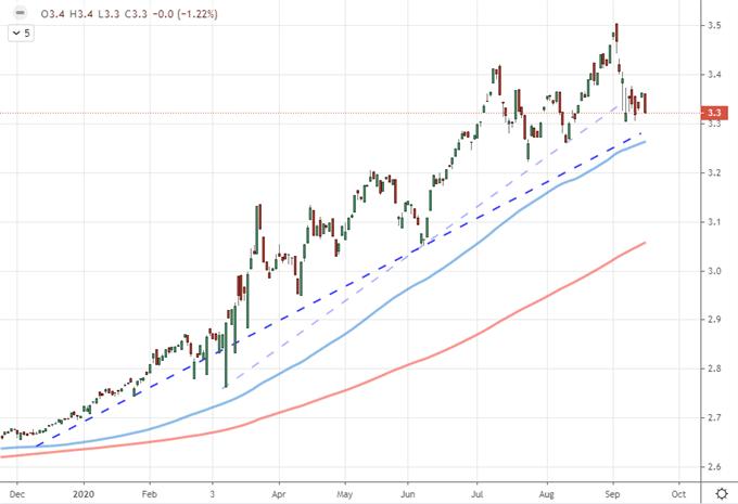 美联储仅暗示2023年前维持利率不变,市场失望或助风险资产走高
