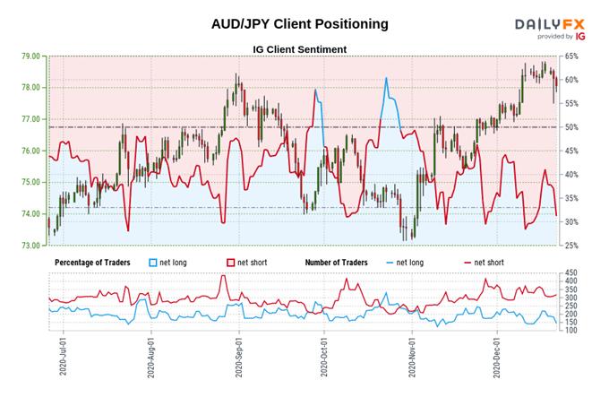 澳元走势预测∶澳元/日元和澳元/美元走势分析