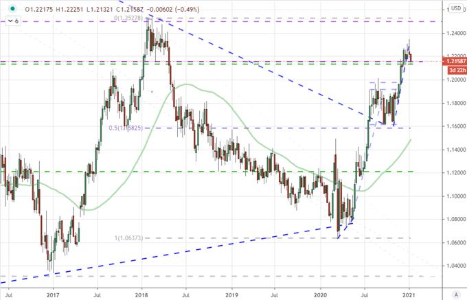 美元/日元突破暗示美元前景光明,欧元/美元、特斯拉走强,避险会在全球蔓延吗?