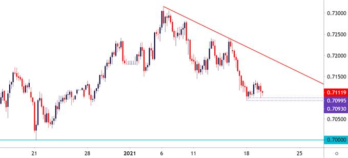 美元反弹遇阻,欧元/美元、英镑/美元、澳元/美元和纽元/美元走势分析