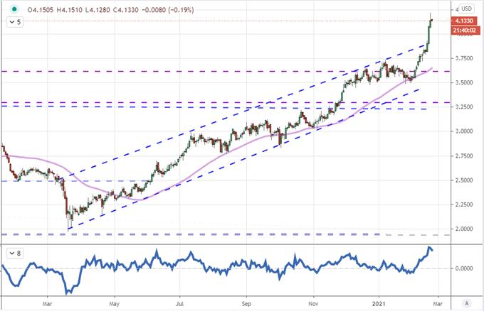 歐元兌美元和標普500指數對縮表恐慌回歸的反應不同,關注鮑威爾證詞