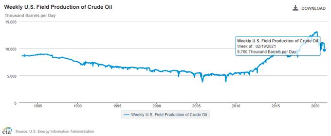 WTI原油价格预测∶油价上涨并接近2020年高点,但重大技术暗示油价或面临逆转风险