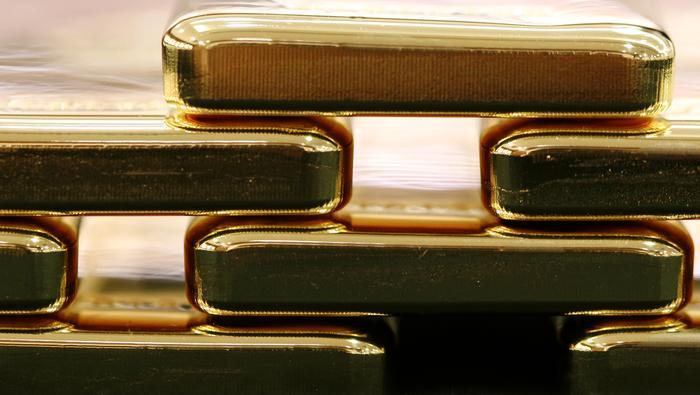 黄金价格技术展望∶金价上涨後技术面临重大趋势阻力,黄金多头关注这个信号