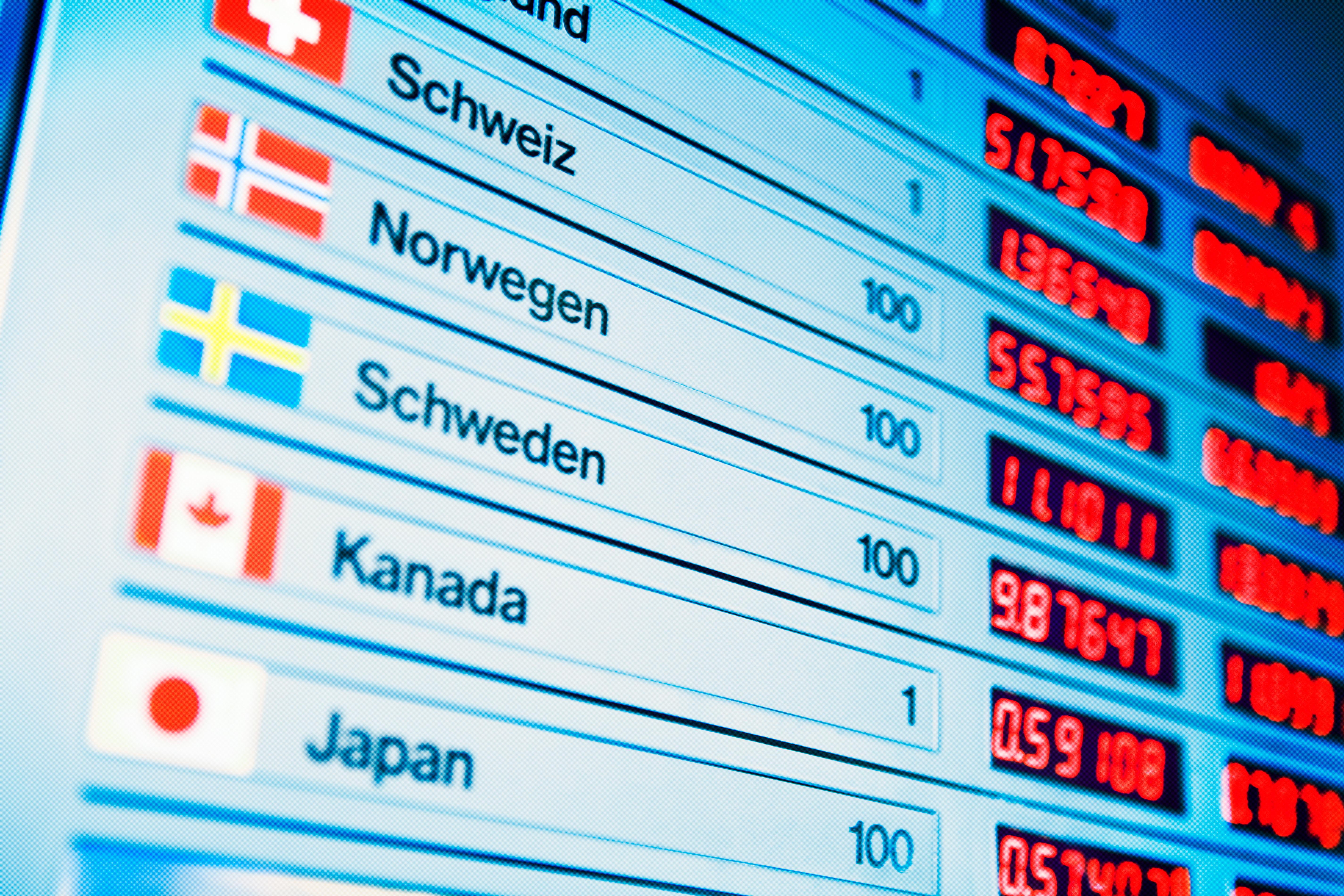 外汇交叉盘走势分析∶英镑/日元、欧元/日元、纽元/日元、瑞郎/日元、加元/日元、欧元/土耳其里拉