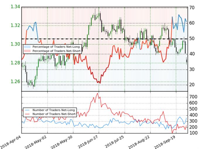 美墨加終迎新貿易協定,美元/加元跳空低開、短期繼續看跌