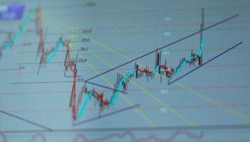 美国股指:道琼斯指数、纳斯达克指数、标准普尔500指数最新走势分析(10月18日)