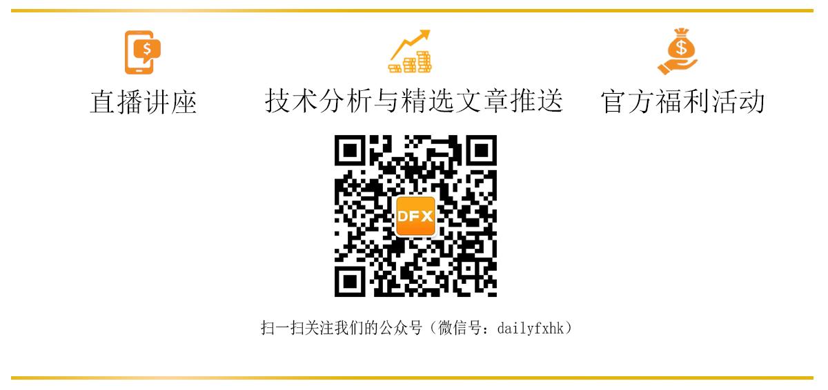 【DailyFX首創兩圖PK】4月25日標普500短期走勢分析