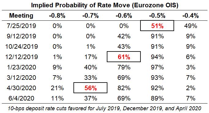 欧元/日元走势前瞻之备战欧洲央行利率决议
