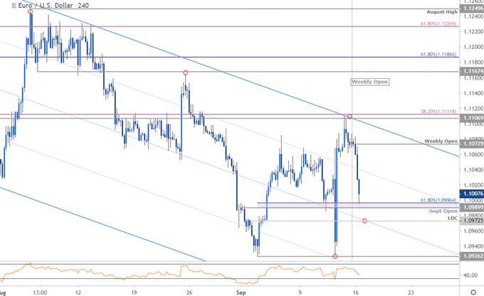 欧元汇率走势分析:欧元/美元短期内或维持在本月区间内震荡