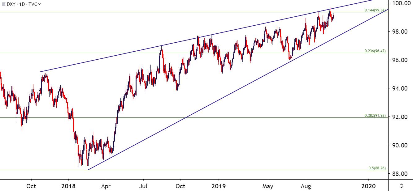 10月9日美元走势分析:欧元/美元、澳元/美元、英镑/美元、美元/加元