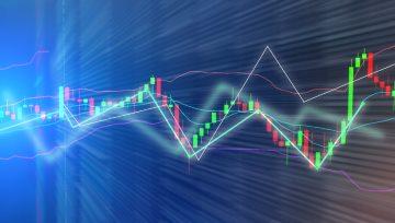 股市預測:道指近期反彈仍有回落風險,這一通道或指引納斯達克指數走勢!