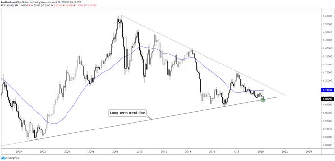 美元走势分析:欧元/美元或迎突破,美元/日元或下探104一线