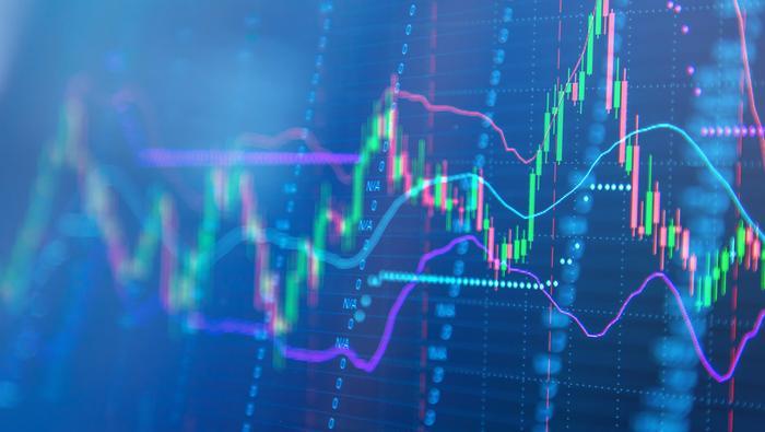 亞洲市場分析:恆指、MSCI中國A50、EM指數