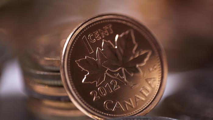 加元貨幣對:美元/加元、加元/日元、加元/瑞郎9月走勢預測