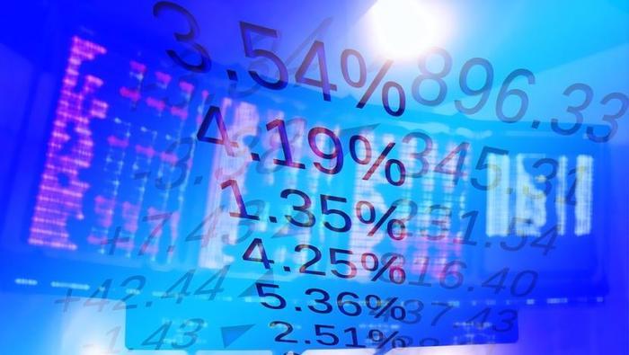 美元指数、欧元/美元、英镑/美元走势分析